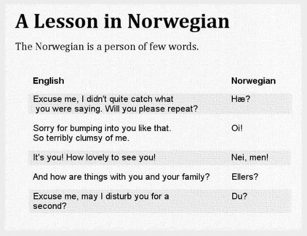 Learning Norwegian Language